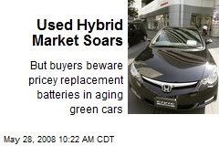 Used Hybrid Market Soars