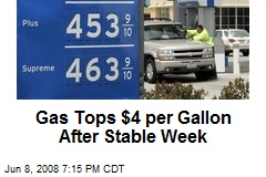 Gas Tops $4 per Gallon After Stable Week
