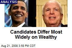 Candidates Differ Most Widely on Wealthy