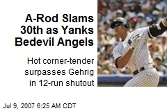 A-Rod Slams 30th as Yanks Bedevil Angels
