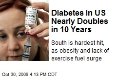 Diabetes in US Nearly Doubles in 10 Years