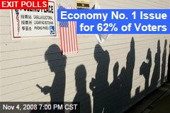 Economy No. 1 Issue for 62% of Voters