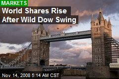 World Shares Rise After Wild Dow Swing