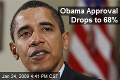 Obama Approval Drops to 68%