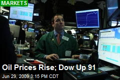 Oil Prices Rise; Dow Up 91