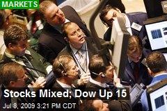 Stocks Mixed; Dow Up 15