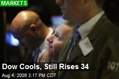 Dow Cools, Still Rises 34