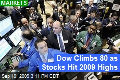 Dow Climbs 80 as Stocks Hit 2009 Highs