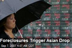 Foreclosures Trigger Asian Drop