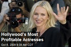 Hollywood's Most Profitable Actresses
