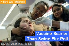 Vaccine Scarier Than Swine Flu: Poll