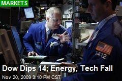 Dow Dips 14; Energy, Tech Fall
