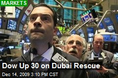 Dow Up 30 on Dubai Rescue