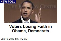 Voters Losing Faith in Obama, Democrats