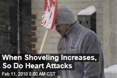 When Shoveling Increases, So Do Heart Attacks