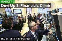 Dow Up 3; Financials Climb