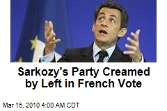 Sarkozy's Party Creamed by Left in French Vote