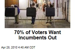 70% of Voters Want Incumbents Out