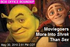 Moviegoers More Into Shrek Than Sex