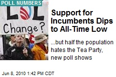 Support for Incumbents Dips to All-Time Low