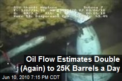 Oil Flow Estimates Double (Again) to 25K Barrels a Day