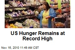 US Hunger Remains at Record High