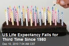 US Life Expectancy Falls for Third Time Since 1980