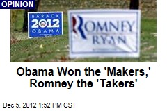 Obama Won the 'Makers,' Romney the 'Takers'