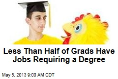 Less Than Half of Grads Have Jobs Requiring a Degree