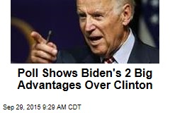 Poll Shows Biden's 2 Big Advantages Over Clinton