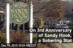 On 3rd Anniversary of Sandy Hook, a Sobering Stat
