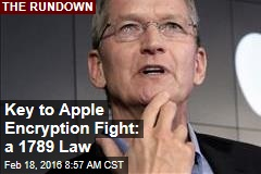 Key to Apple Encryption Fight: a 1789 Law