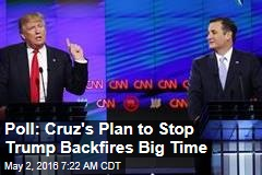 Poll: Cruz's Plan to Stop Trump Backfires Big Time