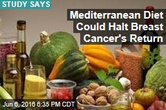 Mediterranean Diet Could Halt Breast Cancer's Return