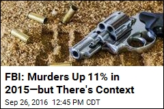 FBI: Violent Crime Up 4% in 2015—but There's Context