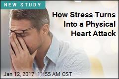How Stress Turns Into a Physical Heart Attack