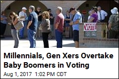 Baby Boomers No Longer Make Up Majority of US Voters