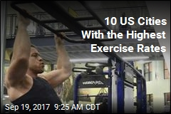 10 US Cities With the Highest Exercise Rates