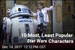 10 Most, Least Popular Star Wars Characters