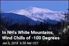 In NH's White Mountains, Wind Chills of -100 Degrees