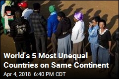 World's 5 Most Unequal Countries on Same Continent