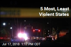 5 Most, Least Violent States