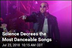 10 Most Danceable Songs