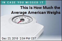 Of an man is average american the weight what Average Weight