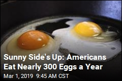 Sunny Side's Up: Americans Eat Nearly 300 Eggs a Year