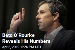 Beto O'Rourke Reveals His Numbers