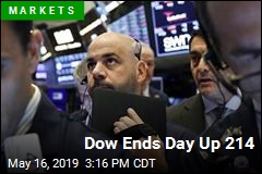 Dow Ends Day Up 214