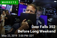 Dow Falls 352 Before Long Weekend