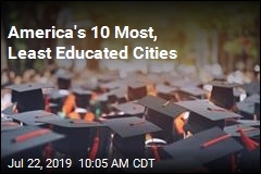 America's 10 Most, Least Educated Cities