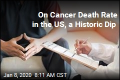 On Cancer Death Rate in the US, a Historic Dip